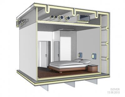 Zvučna i protupožarna izolacija plivajućih podova