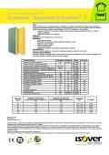 List sa podacima - Superbac Roofine & Superbac N Roofine