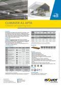 List sa podacima - Climaver A1 Apta