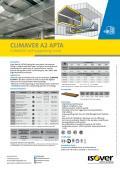 List sa podacima - Climaver A2 Apta
