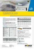 List sa podacima - Climaver A2 Neto