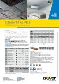 List sa podacima - Climaver A2 Plus