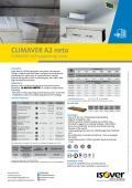 List sa podacima - Climaver Neto